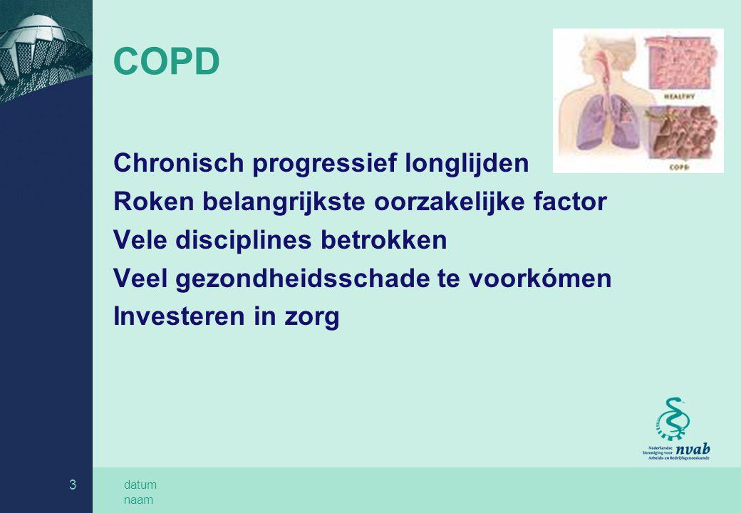 COPD Chronisch progressief longlijden