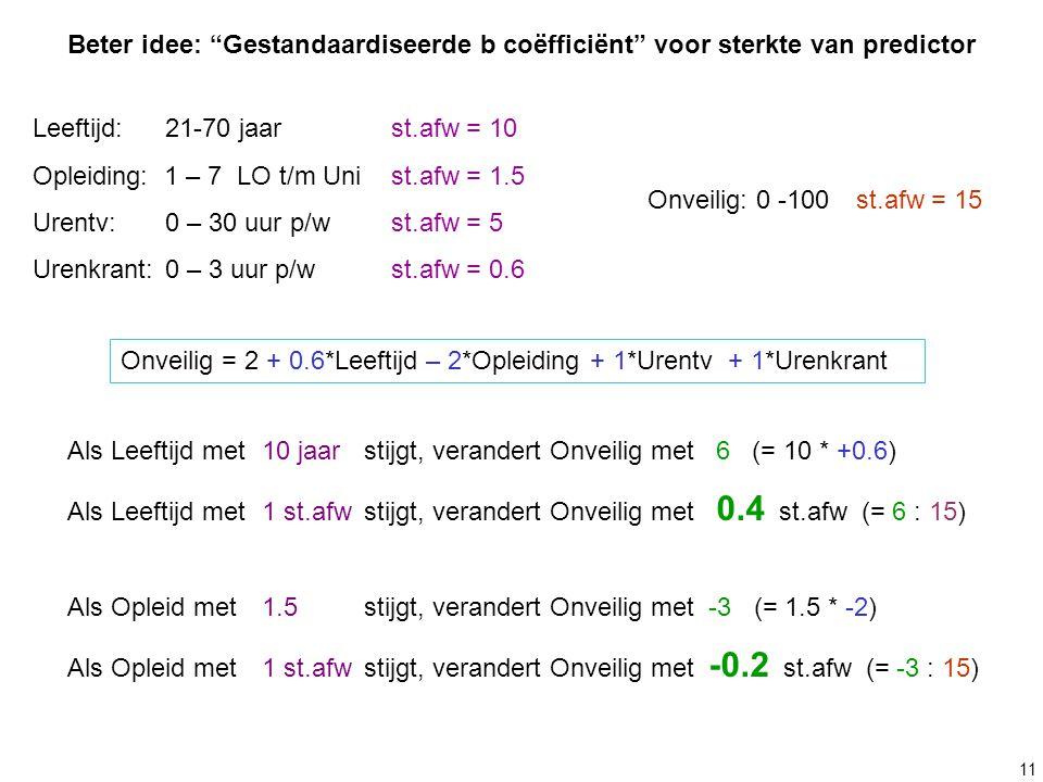 Beter idee: Gestandaardiseerde b coëfficiënt voor sterkte van predictor