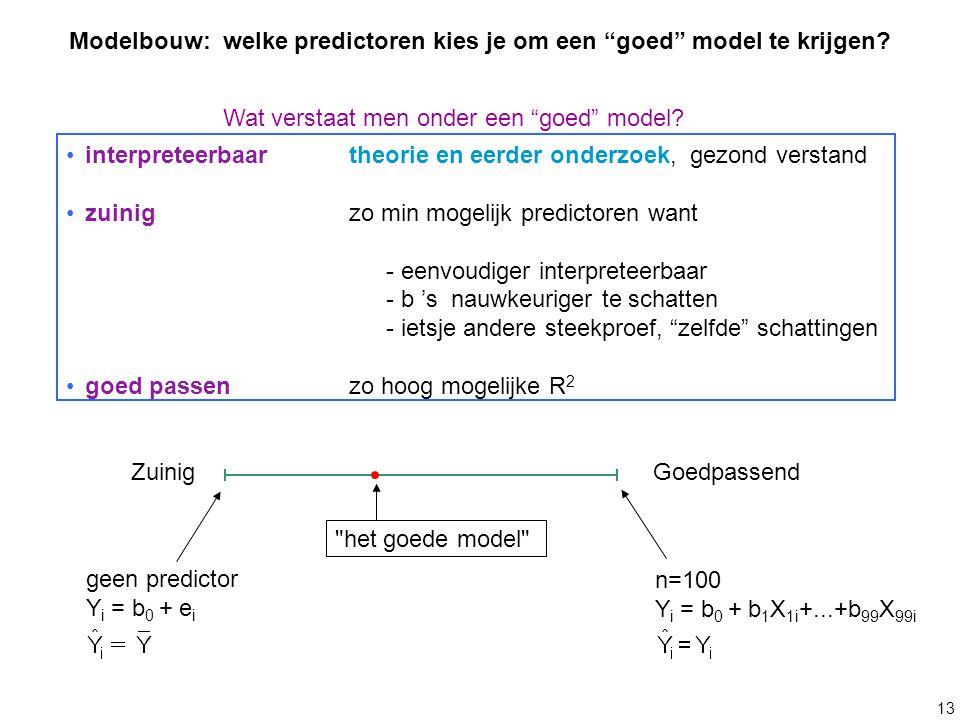Modelbouw: welke predictoren kies je om een goed model te krijgen