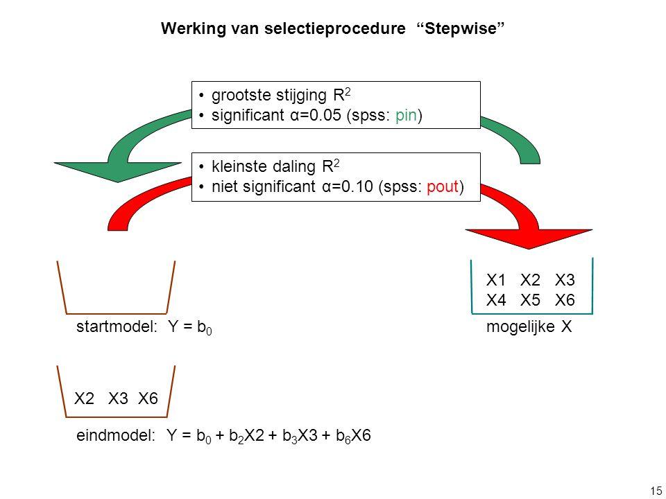 Werking van selectieprocedure Stepwise