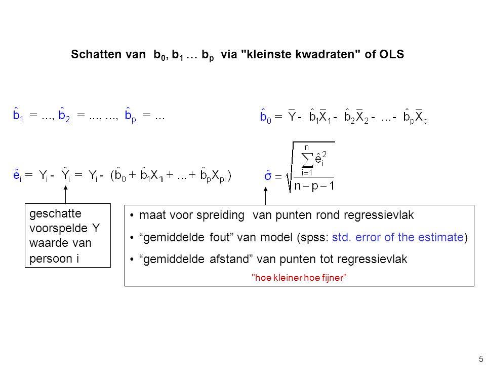 Schatten van b0, b1 … bp via kleinste kwadraten of OLS