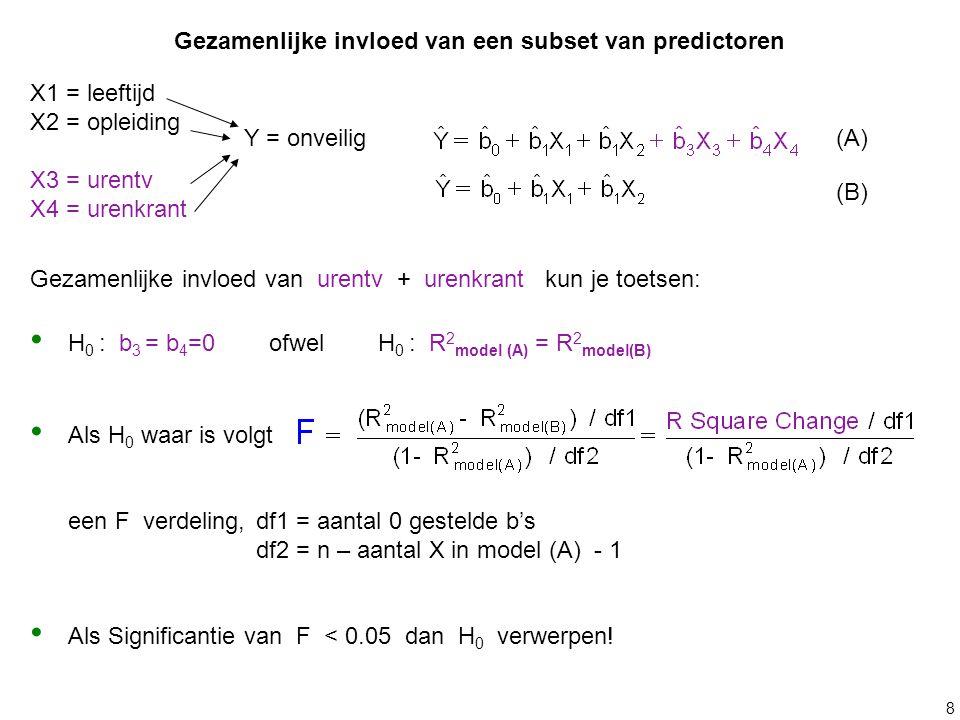 Gezamenlijke invloed van een subset van predictoren