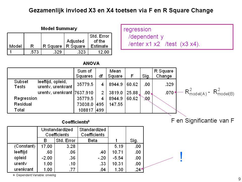 Gezamenlijk invloed X3 en X4 toetsen via F en R Square Change