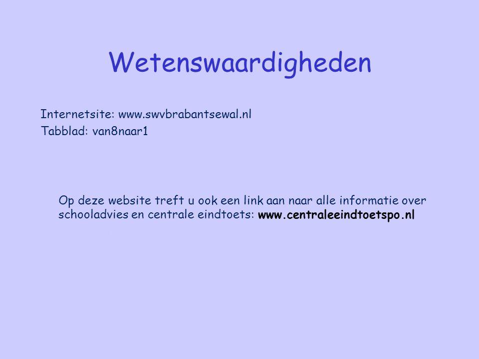 Wetenswaardigheden Internetsite: www.swvbrabantsewal.nl