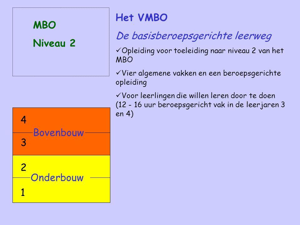 De basisberoepsgerichte leerweg MBO Niveau 2