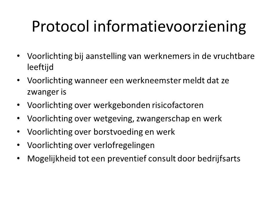 Protocol informatievoorziening