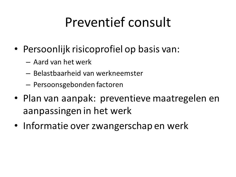 Preventief consult Persoonlijk risicoprofiel op basis van: