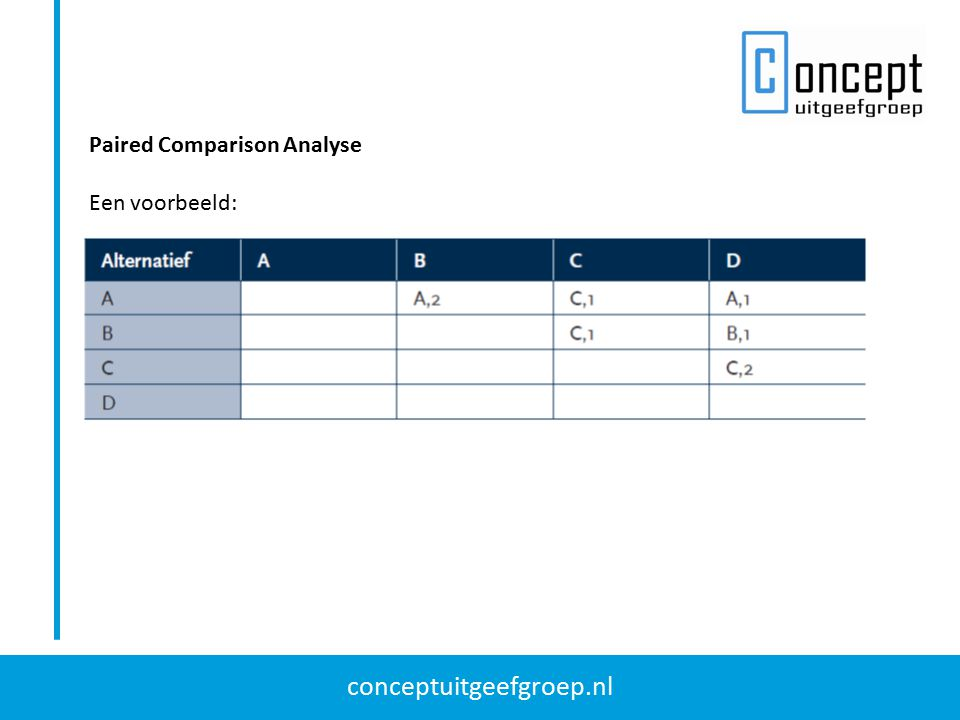 Paired Comparison Analyse