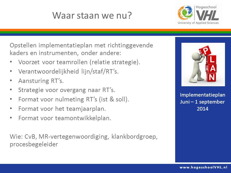 Waar staan we nu Opstellen implementatieplan met richtinggevende kaders en instrumenten, onder andere: