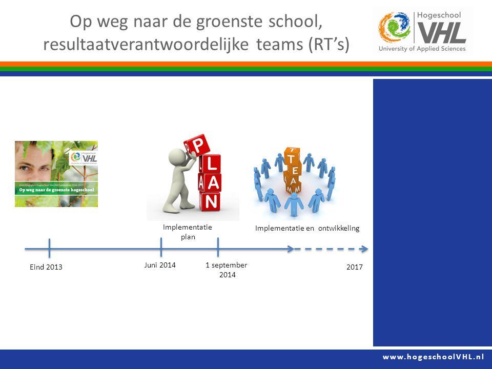 Op weg naar de groenste school, resultaatverantwoordelijke teams (RT's)