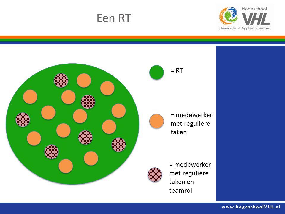 Een RT = RT = medewerker met reguliere taken