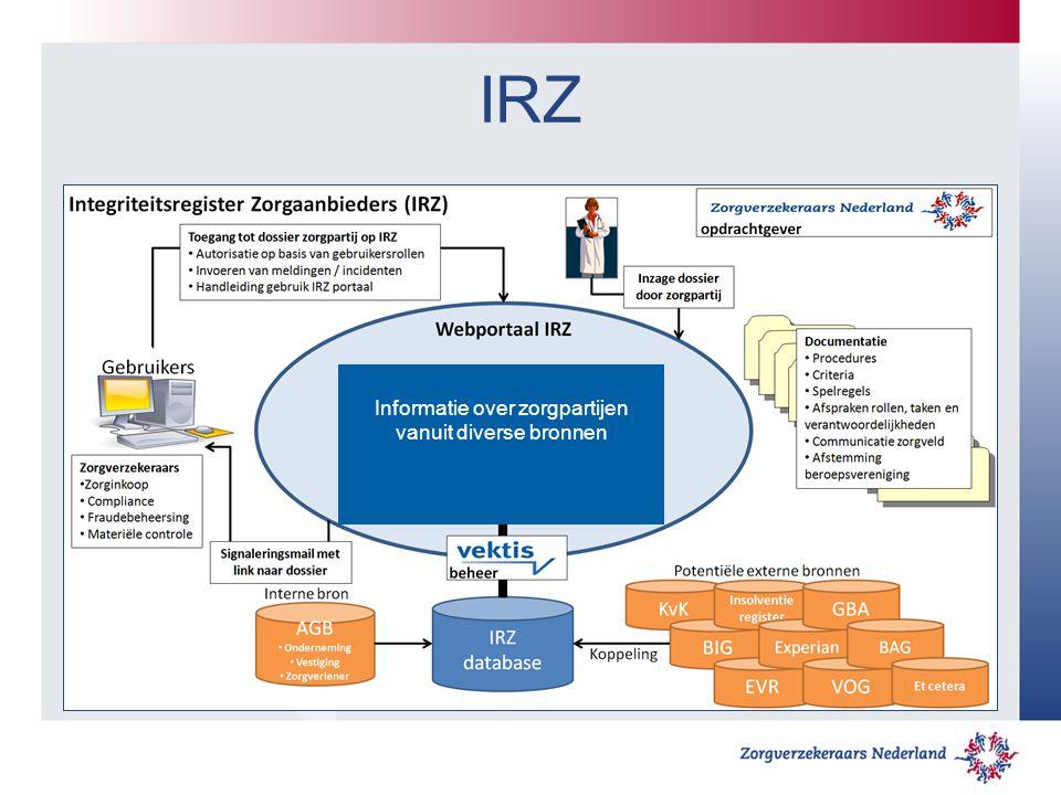 IRZ Informatie over zorgpartijen vanuit diverse bronnen