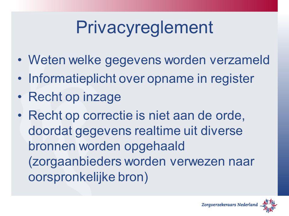Privacyreglement Weten welke gegevens worden verzameld