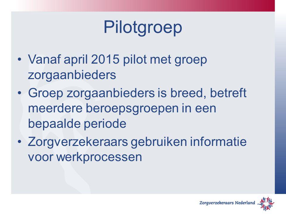 Pilotgroep Vanaf april 2015 pilot met groep zorgaanbieders