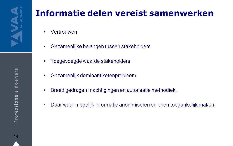 Informatie delen vereist samenwerken
