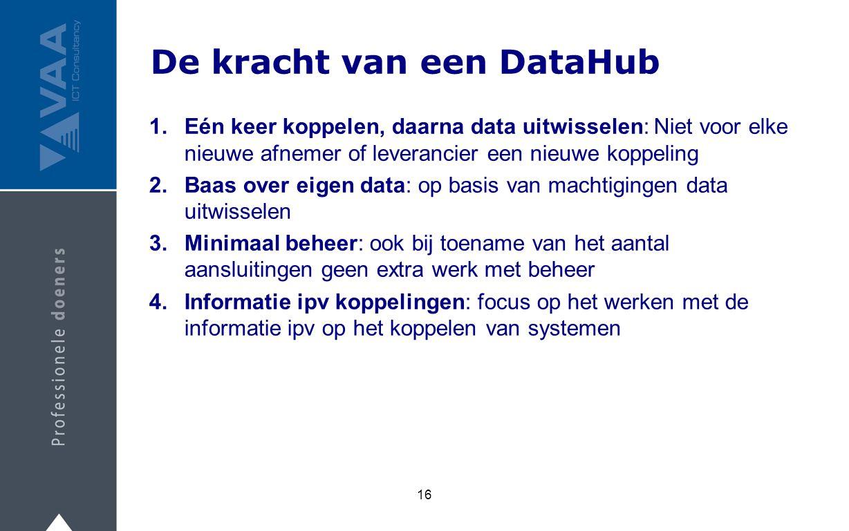 De kracht van een DataHub