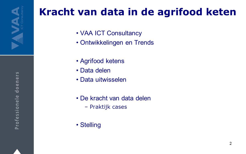 Kracht van data in de agrifood keten