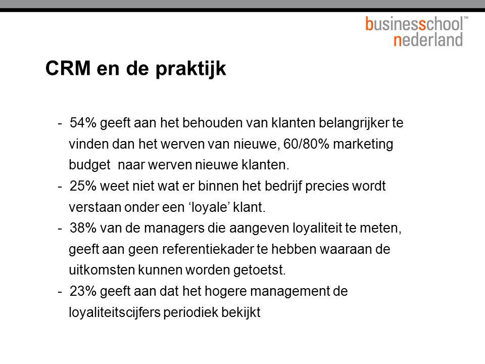 Titel presentatie CRM en de praktijk. 54% geeft aan het behouden van klanten belangrijker te. vinden dan het werven van nieuwe, 60/80% marketing.