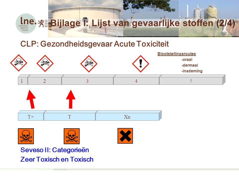 Bijlage I: Lijst van gevaarlijke stoffen (2/4)