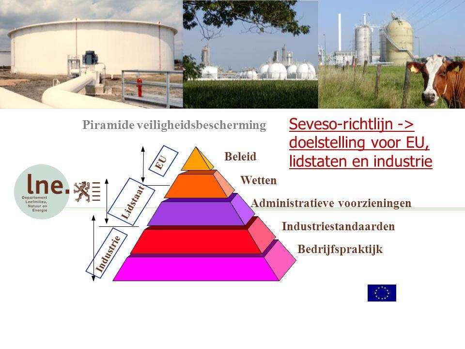 Seveso-richtlijn -> doelstelling voor EU, lidstaten en industrie