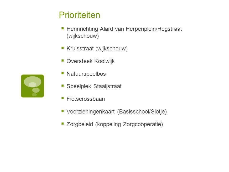 Prioriteiten Herinrichting Alard van Herpenplein/Rogstraat (wijkschouw) Kruisstraat (wijkschouw) Oversteek Koolwijk.