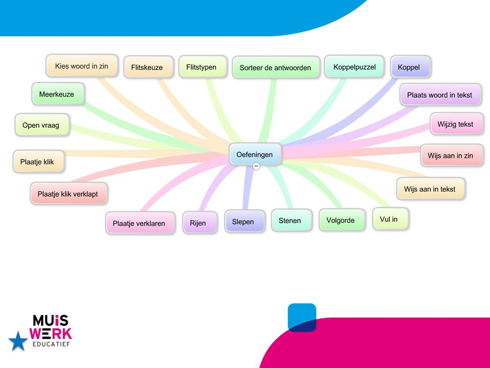 De modules bevatten heel veel verschillende soorten oefeningen ( wel 20 verschillende), dus heel veel afwisseling.