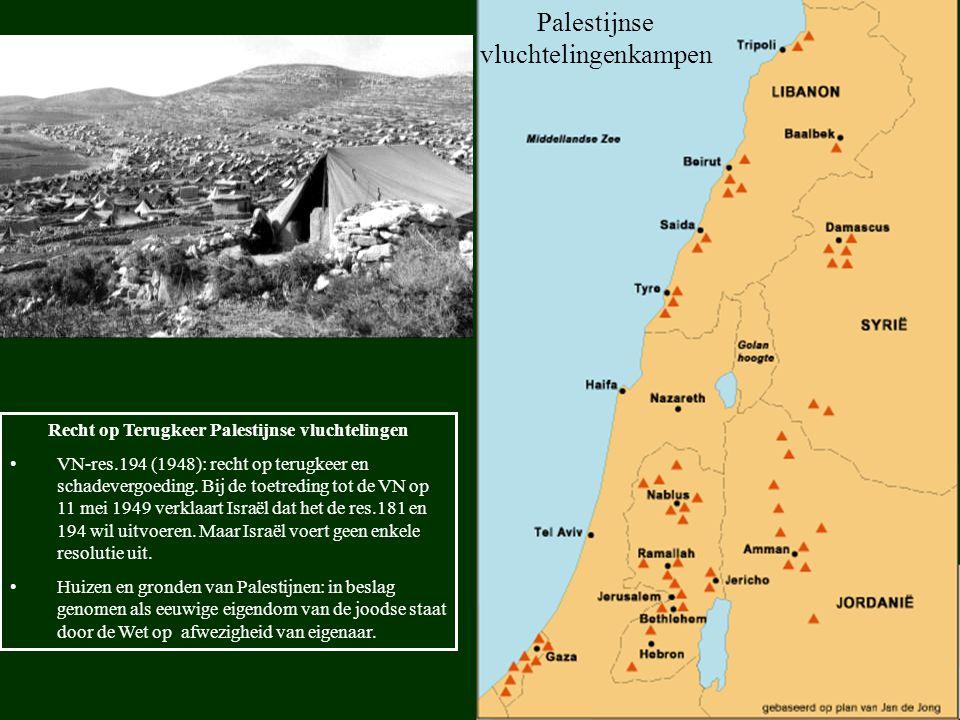 Recht op Terugkeer Palestijnse vluchtelingen