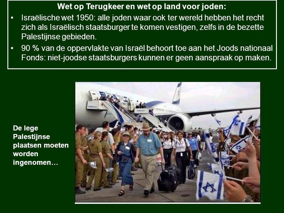 Wet op Terugkeer en wet op land voor joden: