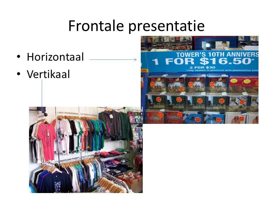 Frontale presentatie Horizontaal Vertikaal