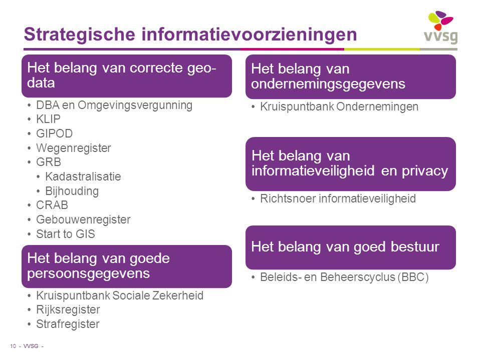 Strategische informatievoorzieningen
