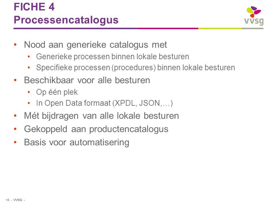 FICHE 4 Processencatalogus