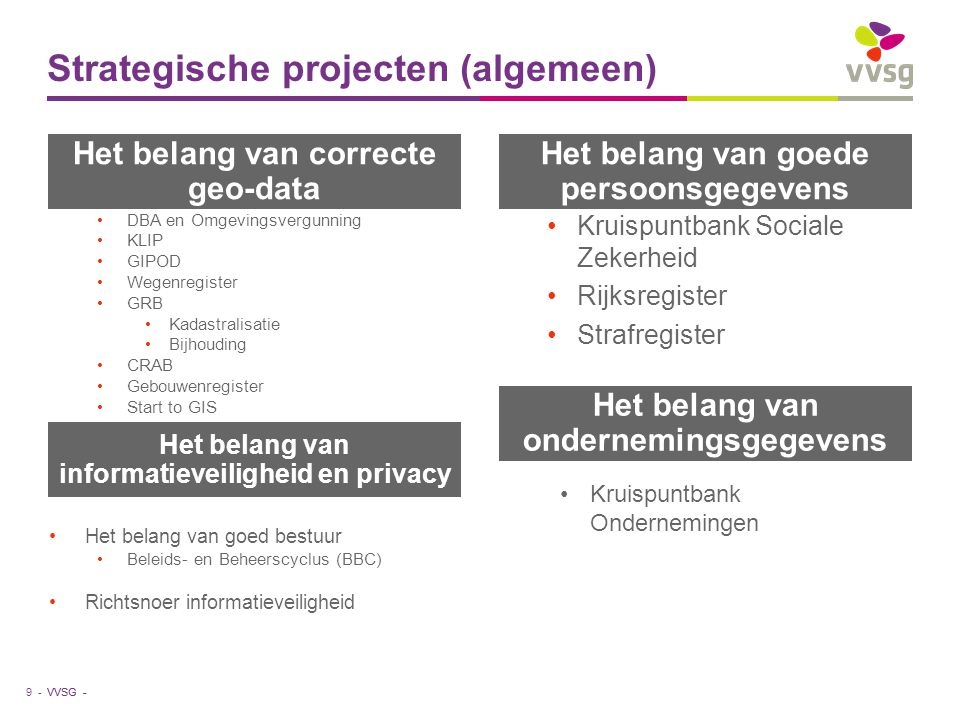 Strategische projecten (algemeen)