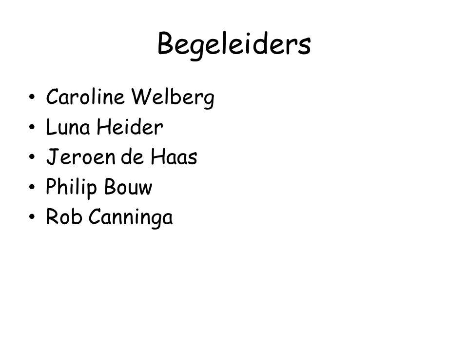 Begeleiders Caroline Welberg Luna Heider Jeroen de Haas Philip Bouw