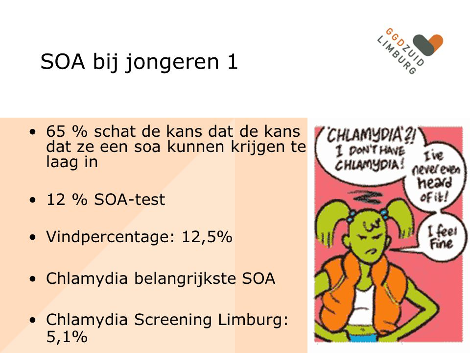 SOA bij jongeren 1 65 % schat de kans dat de kans dat ze een soa kunnen krijgen te laag in. 12 % SOA-test.