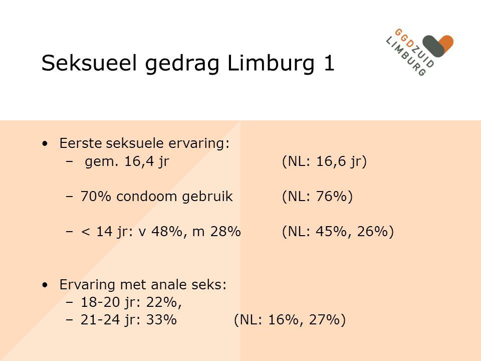 Seksueel gedrag Limburg 1