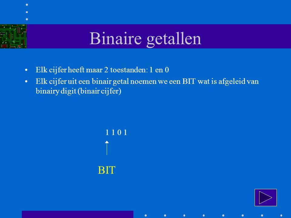 Binaire getallen BIT BINAIRY DIGIT