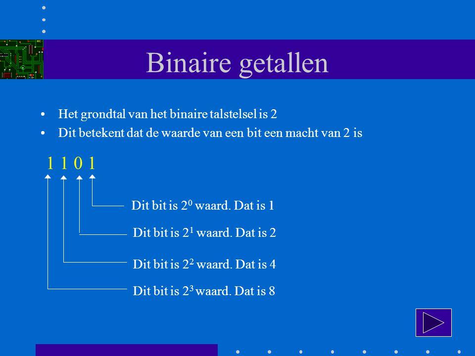 Binaire getallen 1 1 0 1 Het grondtal van het binaire talstelsel is 2