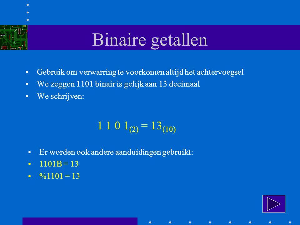 Binaire getallen 1 1 0 1(2) = 13(10)