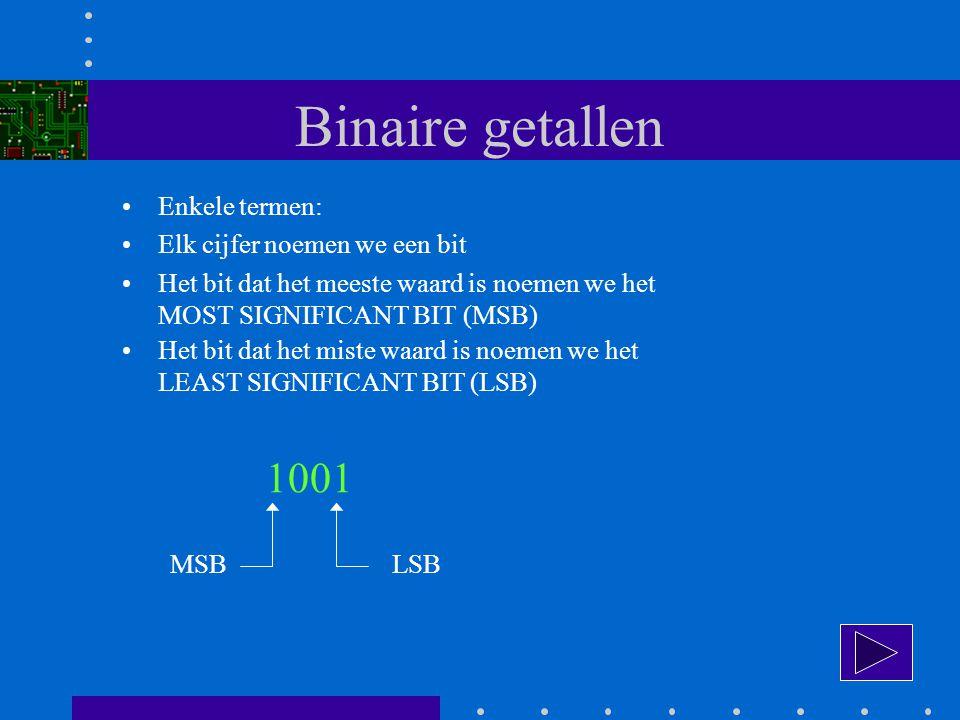 Binaire getallen 1001 Enkele termen: Elk cijfer noemen we een bit