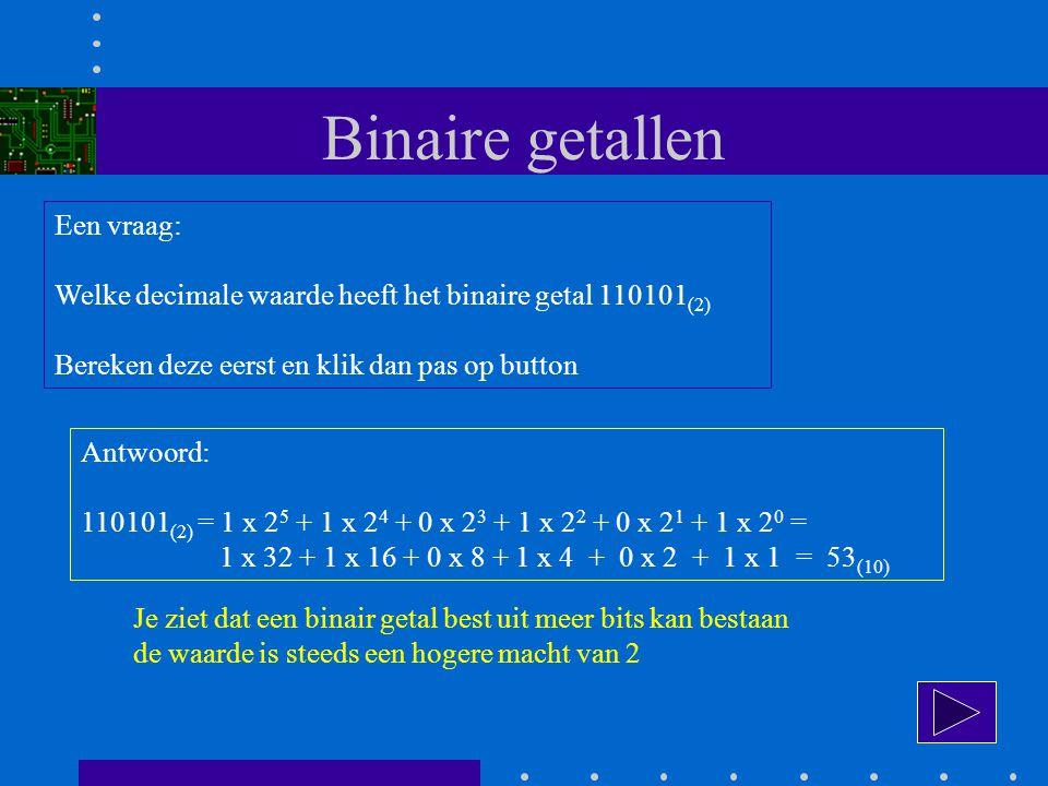 Binaire getallen Een vraag: