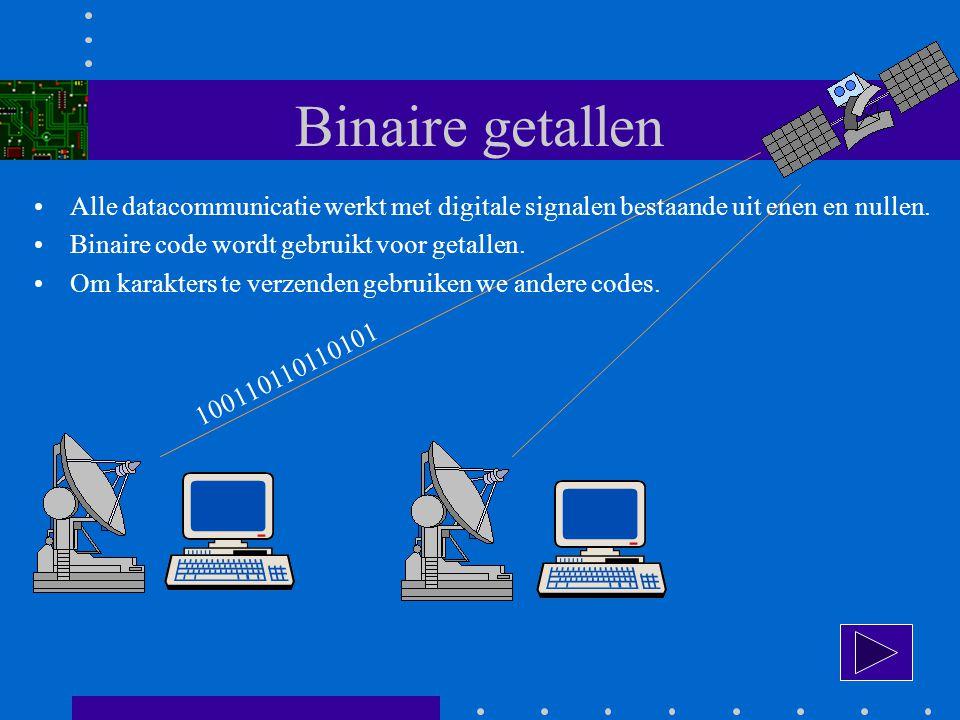 Binaire getallen Alle datacommunicatie werkt met digitale signalen bestaande uit enen en nullen. Binaire code wordt gebruikt voor getallen.