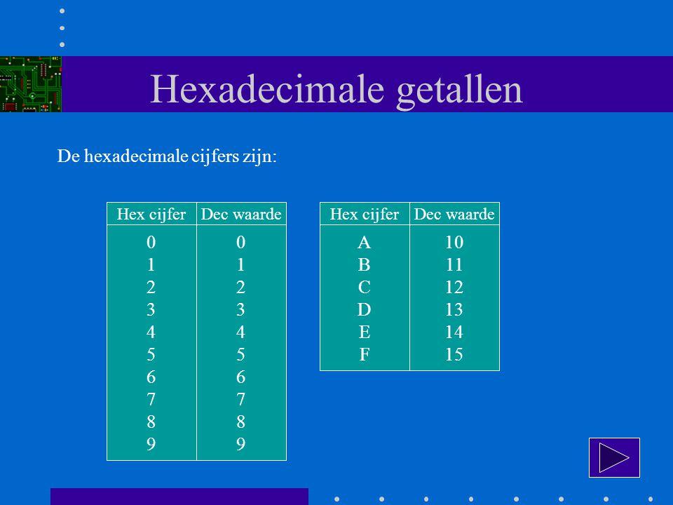 Hexadecimale getallen