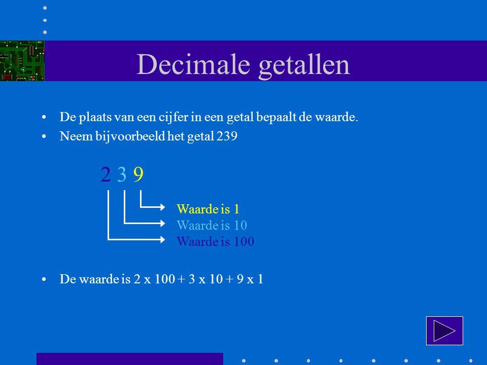 Decimale getallen De plaats van een cijfer in een getal bepaalt de waarde. Neem bijvoorbeeld het getal 239.