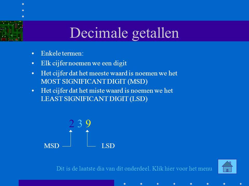 Decimale getallen 2 3 9 Enkele termen: Elk cijfer noemen we een digit