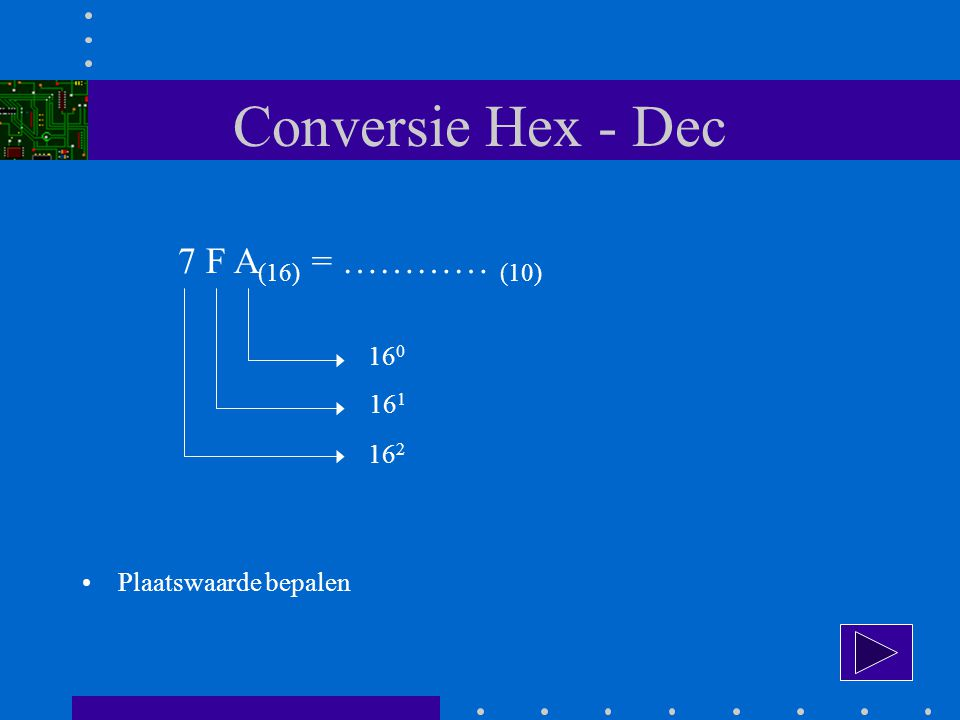 Conversie Hex - Dec 7 F A(16) = ………… (10) 160 161 162