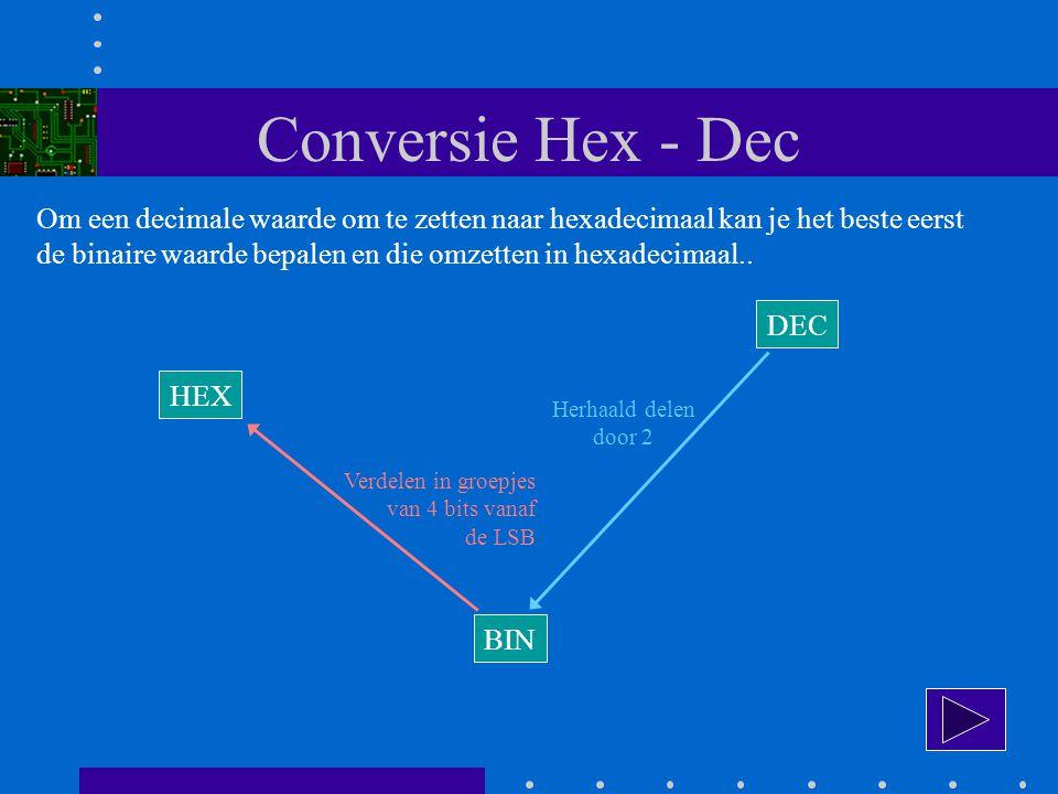 Conversie Hex - Dec Om een decimale waarde om te zetten naar hexadecimaal kan je het beste eerst.