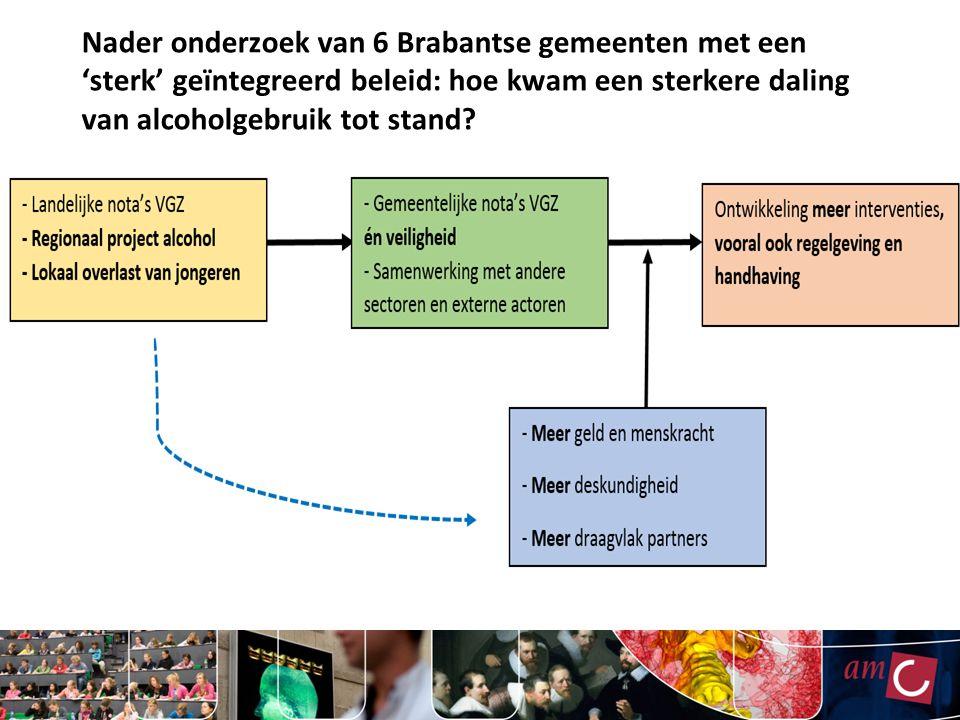 Nader onderzoek van 6 Brabantse gemeenten met een 'sterk' geïntegreerd beleid: hoe kwam een sterkere daling van alcoholgebruik tot stand