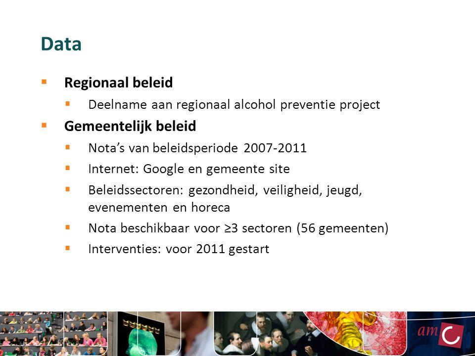 Data Regionaal beleid Gemeentelijk beleid