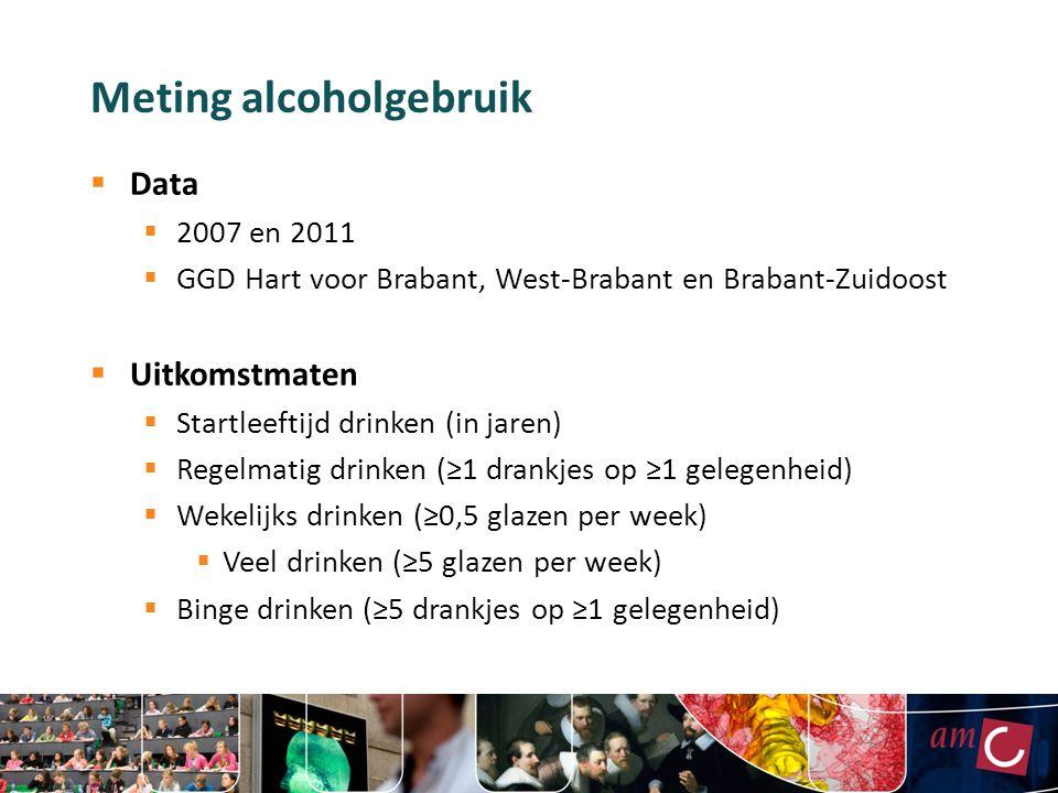 Meting alcoholgebruik