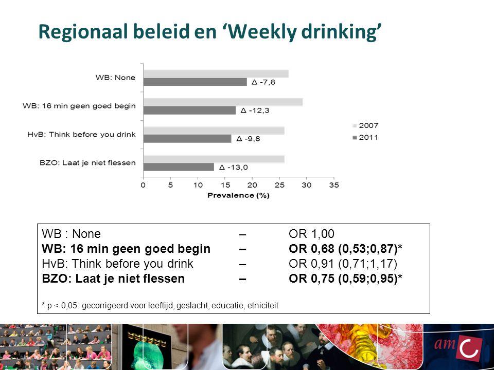 Regionaal beleid en 'Weekly drinking'